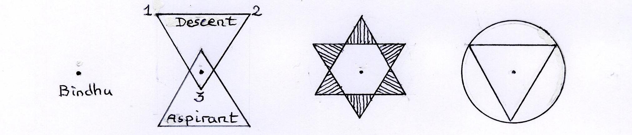 How to Draw the Sri Chakra Yantra | janeadamsart