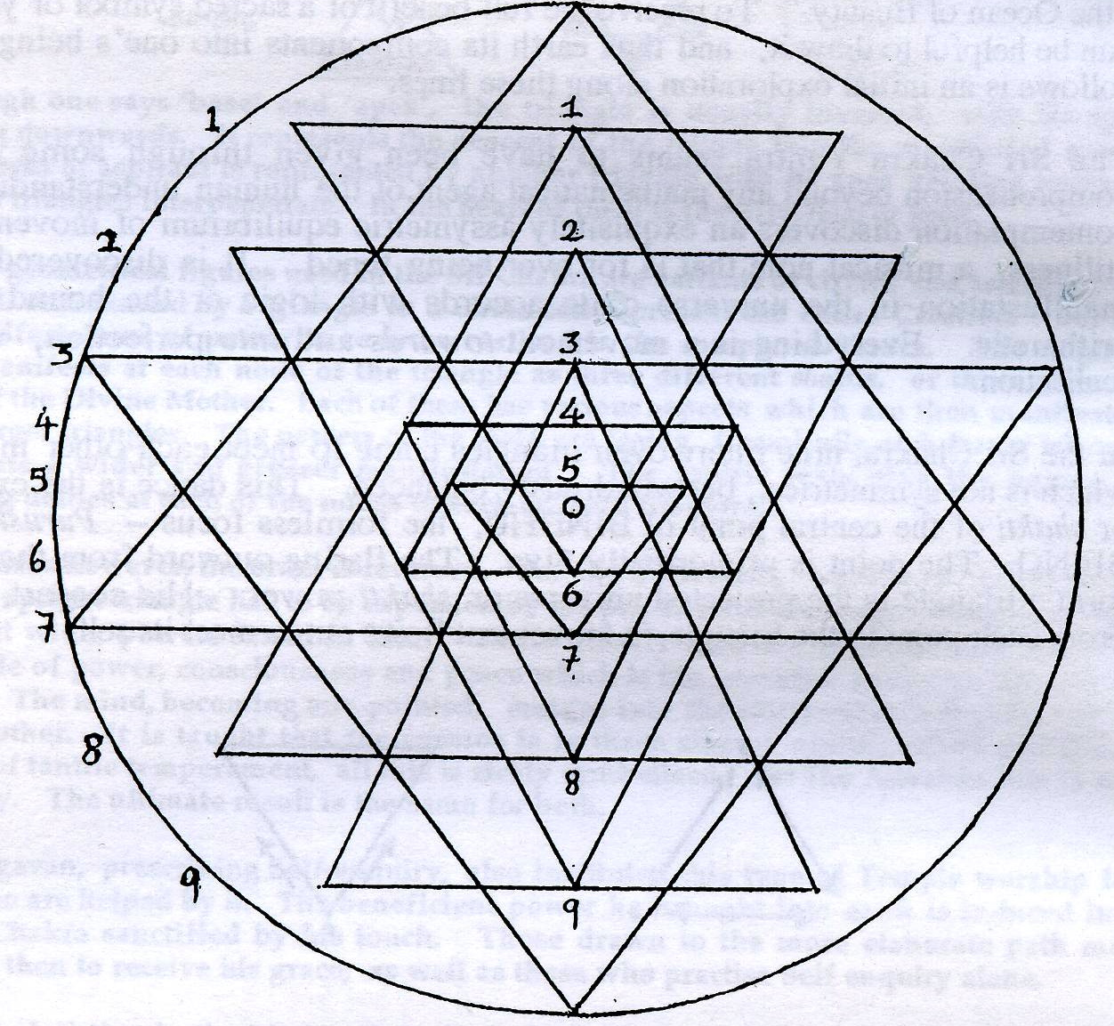 How to draw the sri chakra yantra janeadamsart image biocorpaavc Choice Image
