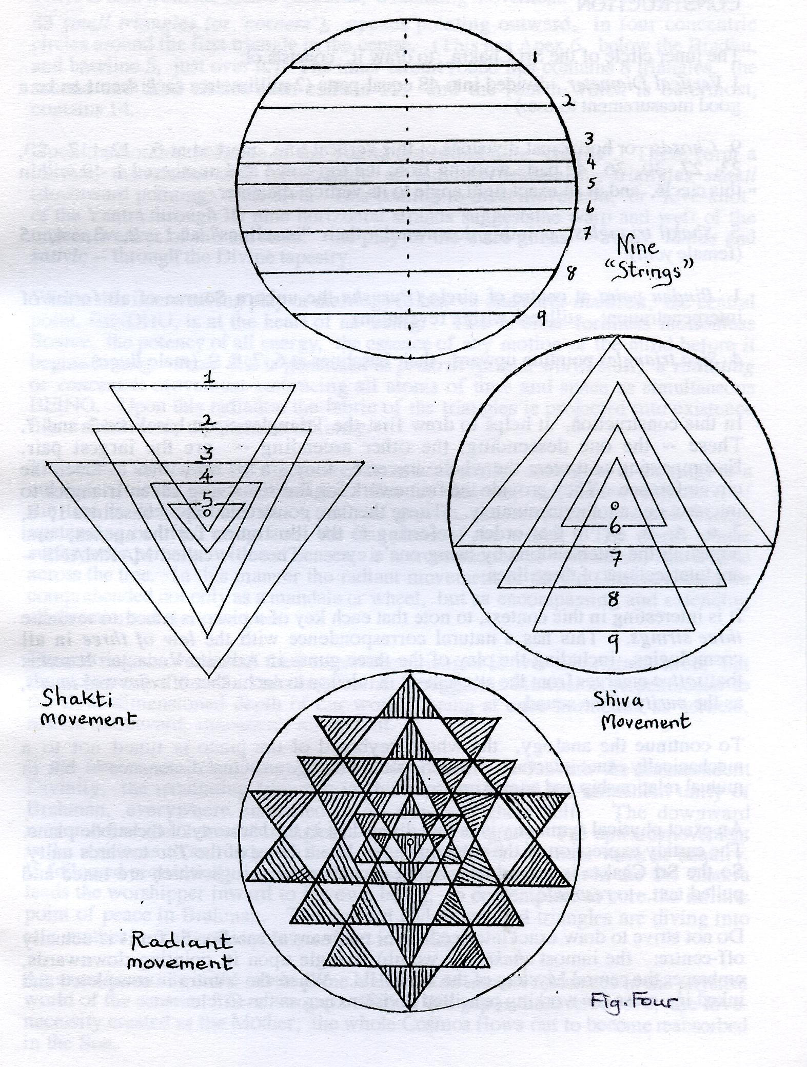 How to draw the sri chakra yantra janeadamsart do not strive to draw exact intersections or marmans at baseline 5 for it is actually off centre the inmost shakti or womb triangle on it biocorpaavc Choice Image