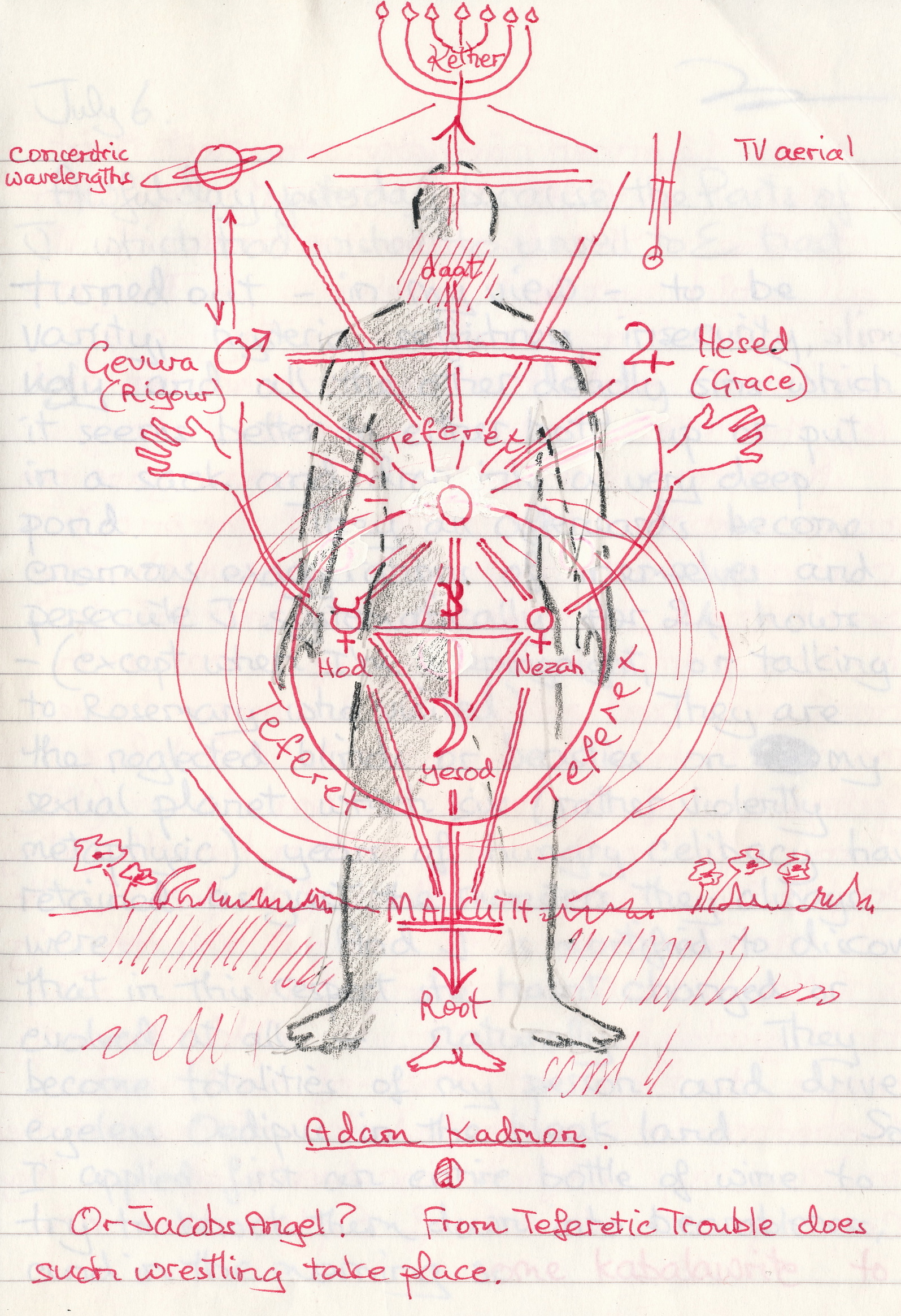 1000  Images About Kabbalah Tree Of Life On Pinterest