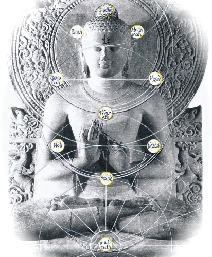 Buddha teaching in the Tree of Life, showing chakras