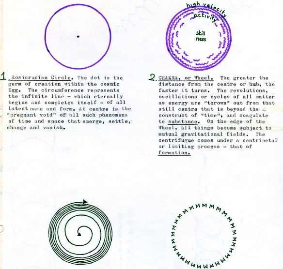 Chakra spiral, centrifugue and OM