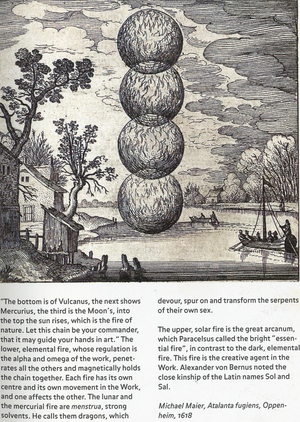 Four spheres alchemy