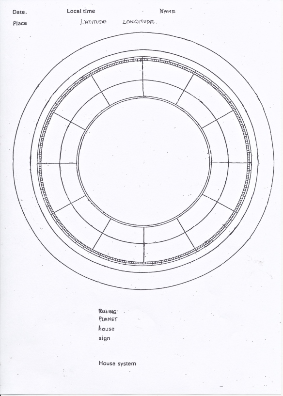 17. Blank chart