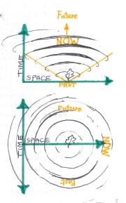 arcanum 1, ripple spacetime