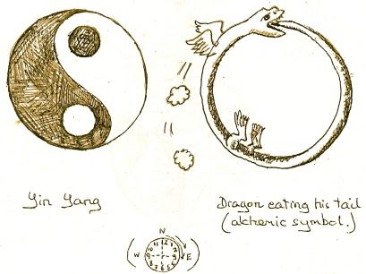 dragon eats tail