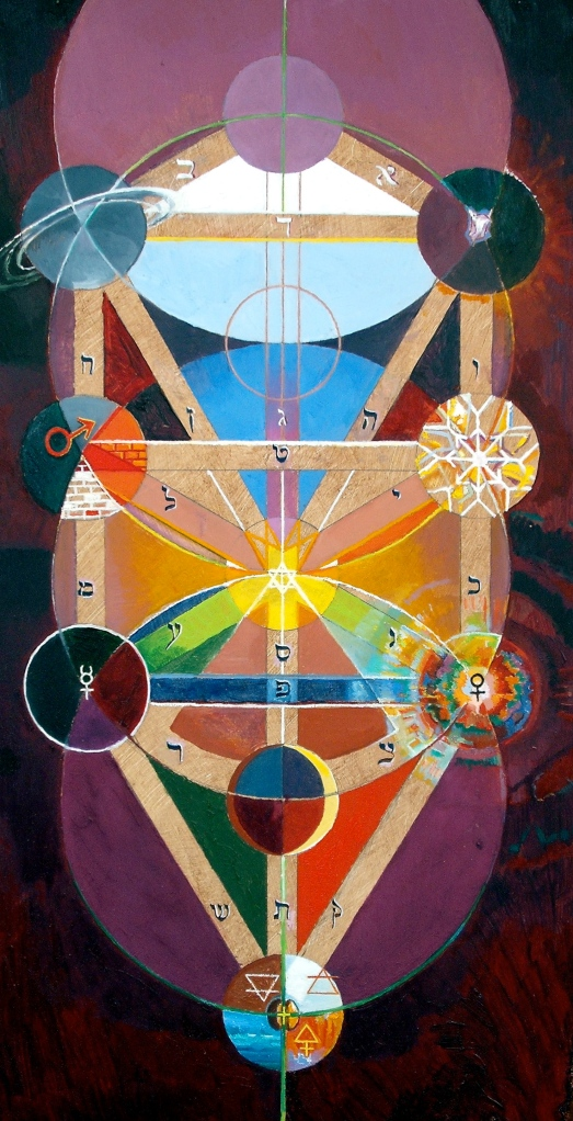 Kabbalah 1989, Tree of Life