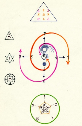 spiral 5, Gt Arcanum