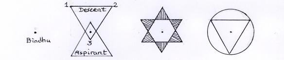 Sri Chakra Figures 1 & 2