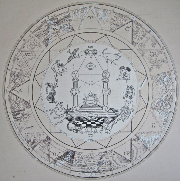 hermetic dinnerplate