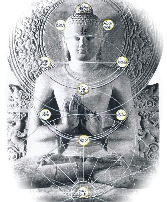 Buddha manishya