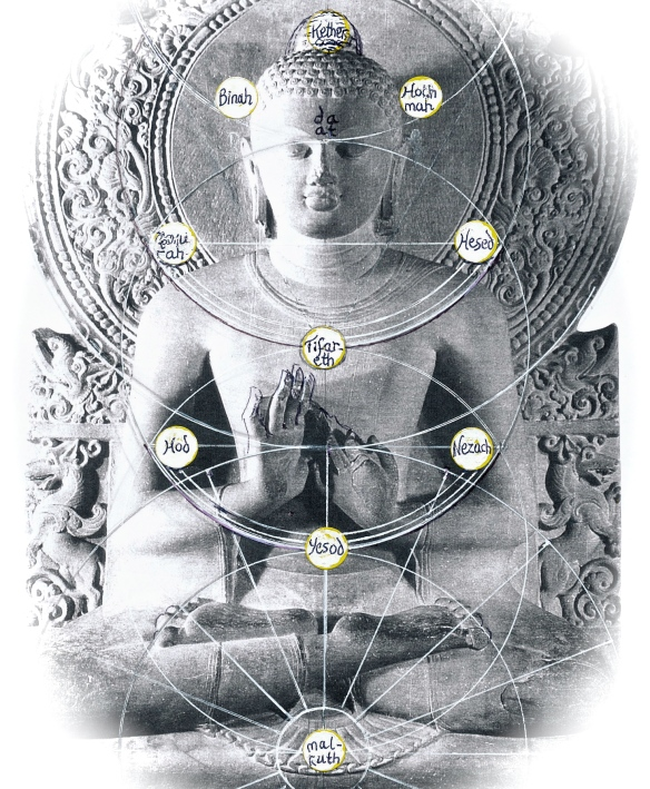 Tree of Life, showing 3 granthis - solar plexus, throat and third-eye chakras