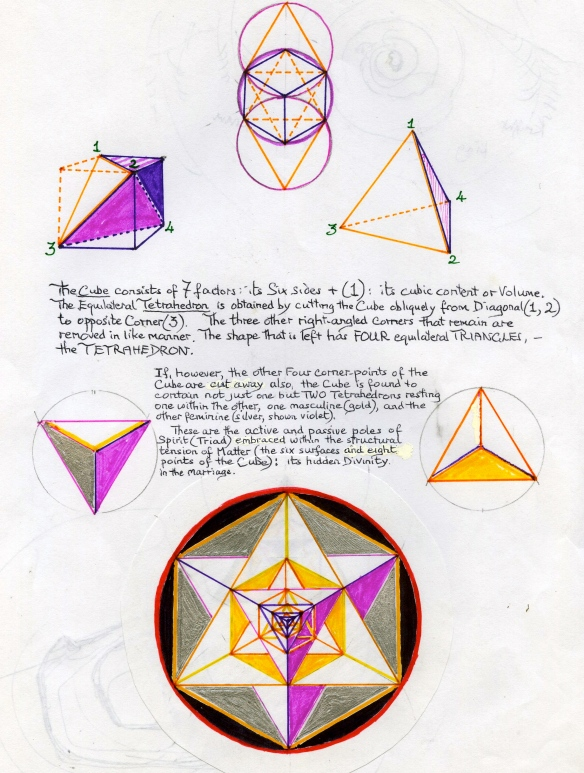 Tetrahedral cube '93
