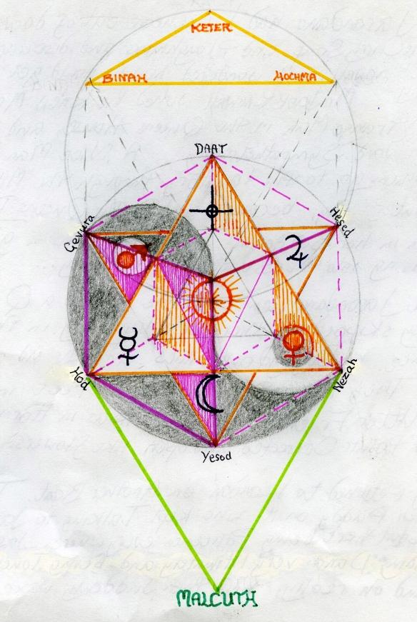 Tetrahedral Tifareth Tree '93