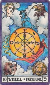 Solar Plexus chakra - bota Key 10, The Wheel