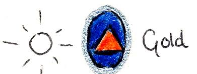 Akasha Tejas tattva