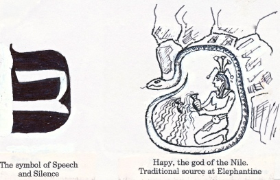 Symbols of speech