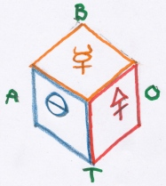 BOTA cube symbol