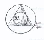 Kepler images
