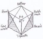 star cube copy