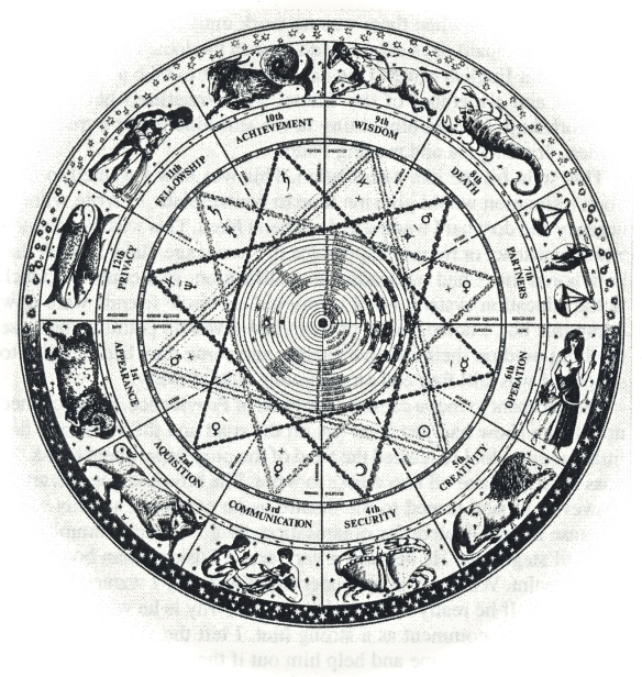 Cosmic clock - wheel of the Zodiac, by Zev ben Shimon Halevi