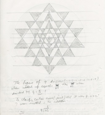 A note under the Sri Chakra Yantra, also based on 9, which the Enneagram resembles in principle.