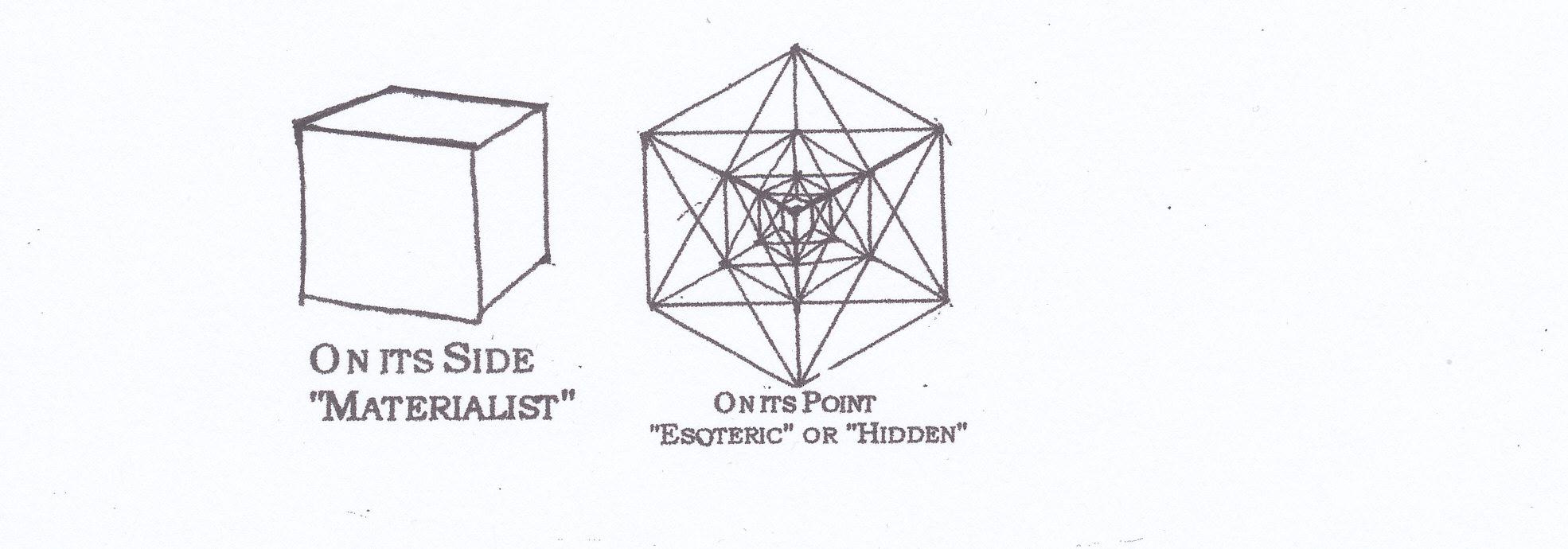 Ancient Handbook Wisdom