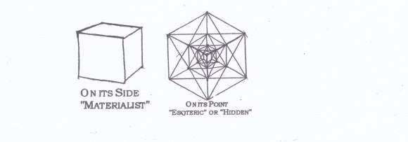 Cube on side copy