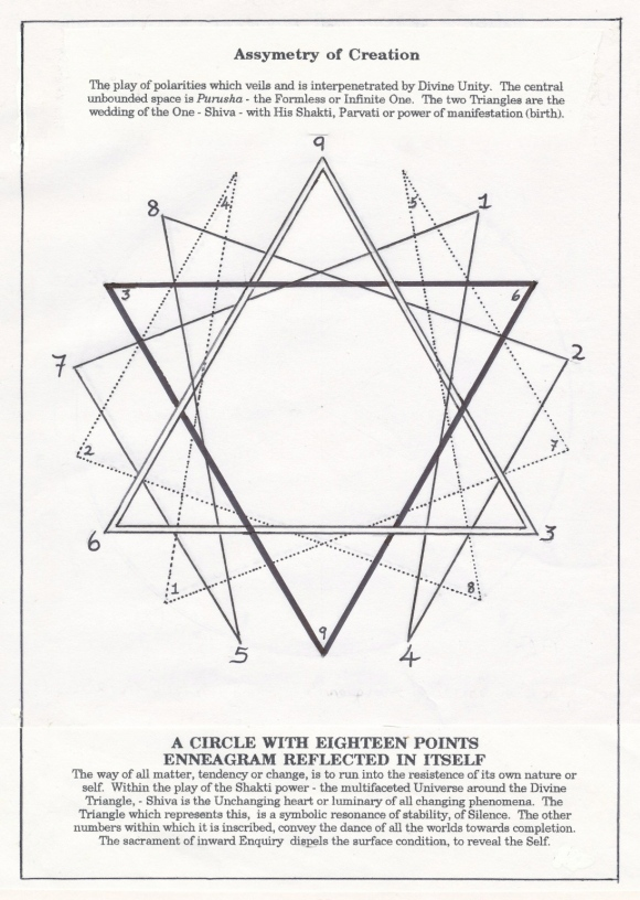 Enneagram and mirror