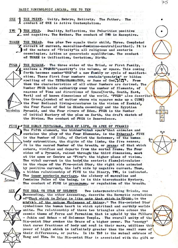 Numerology 1-6