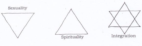 sex spirit integr copy