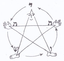 shin pentacle copy
