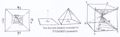 the pyramid copy