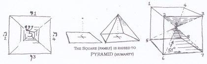 the pyramid copy