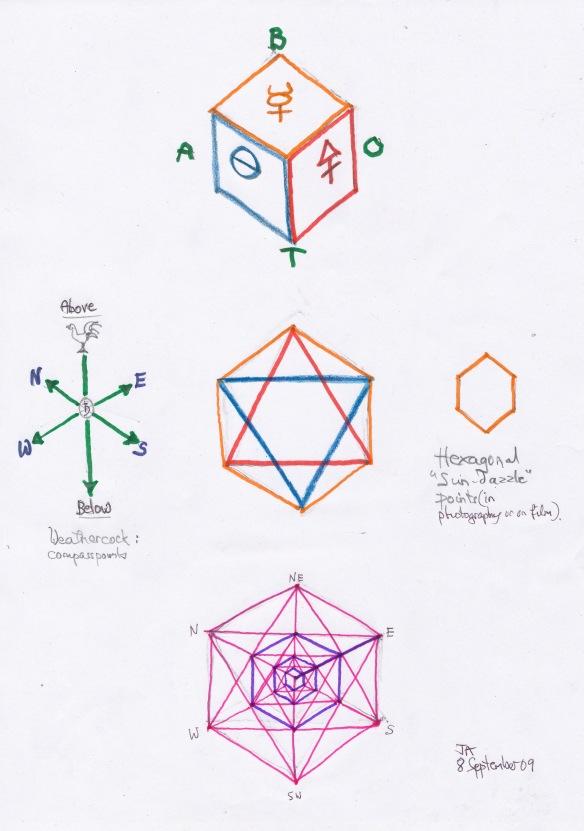 Diagram, cube, weathercock