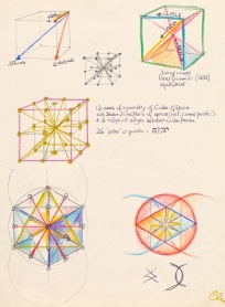 The 13 axes of the cube of space