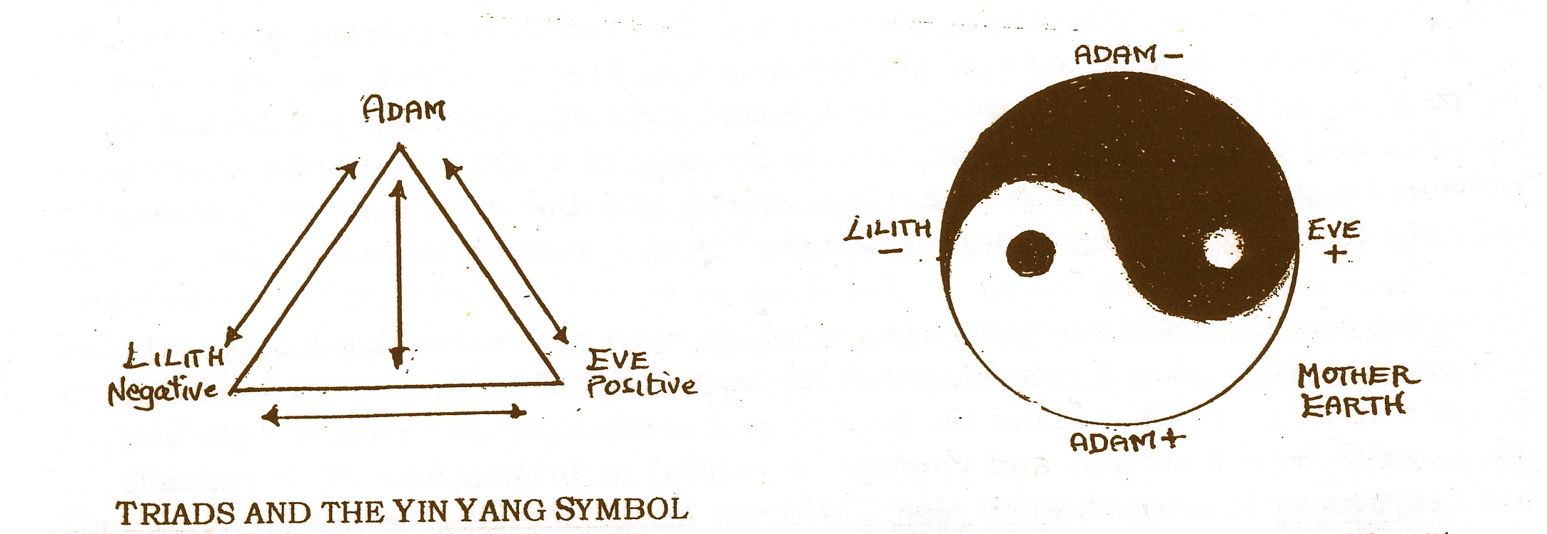 14 diagram triad and tao janeadamsart published december 16 2013 at 2167 749 in observations on the lilith archetype buycottarizona Images