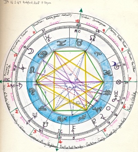 birth chart - Version 2