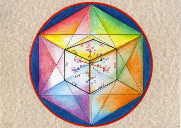 Cube of Space, with compass and Tarot Keys
