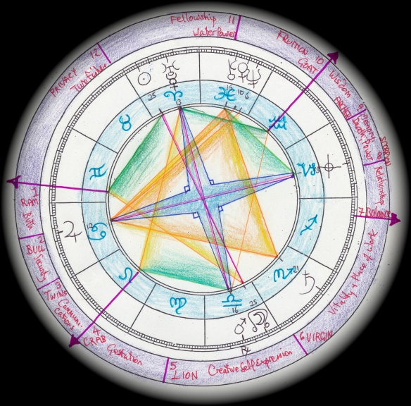 15 April 2014 - a chart of today's lunar eclipse on the forming Grand Cross.  The moon and retro mars in Libra are a warlike feature, balanced by the grand trine venus-neptune in Pisces, with Jupiter and Saturn.