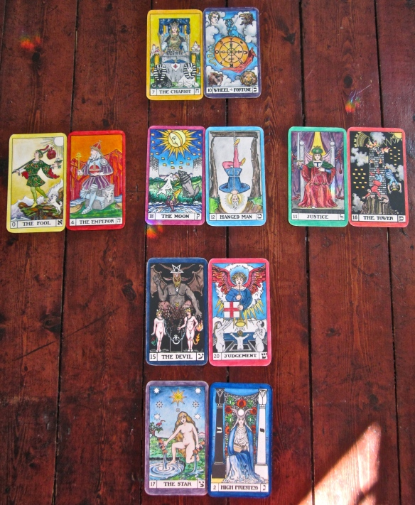 The April Grand Cross laid out in the Tarot Keys.  The Wheel is Jupiter, in the Chariot, Cancer.  The Judgement is Pluto, in The Devil, Capricorn.  The Tower is Mars, in Justice, Libra.  The Fool is Uranus, in The Emperor, Aries.
