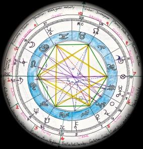 birth chart - Version 3