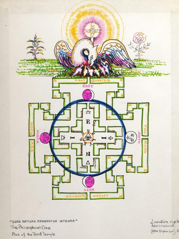 lunation cycle, after Eliphas Levi