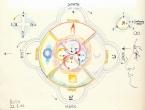 magic circle rotation