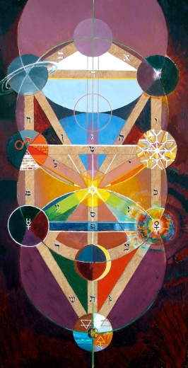 Kabbalah 1989 tree of life painting, showing the KAV or central uniting thread - as above, so below.