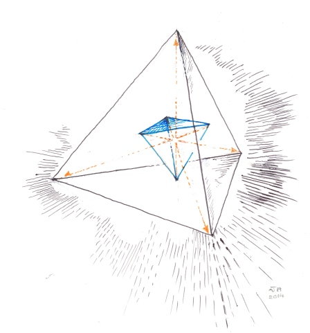 nesting soul tetrahedrons