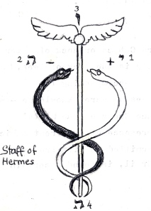 caduceus, staff of hermes