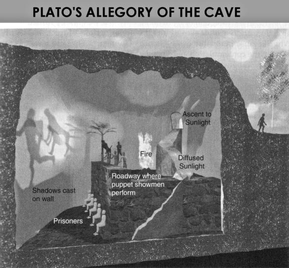 http://iblog.stjschool.org/dsader/2006/02/12/platos-cave-allegory/