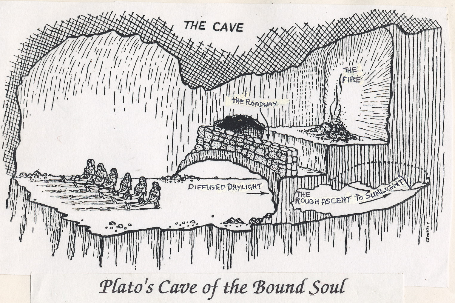 a look at the theory of dimensions in the allegory of the cave by plato