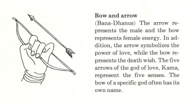 visual reference, bow-arrow